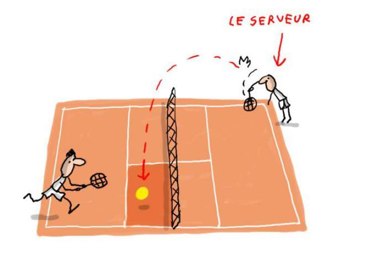 match de tennis a roland garros sur terre battue